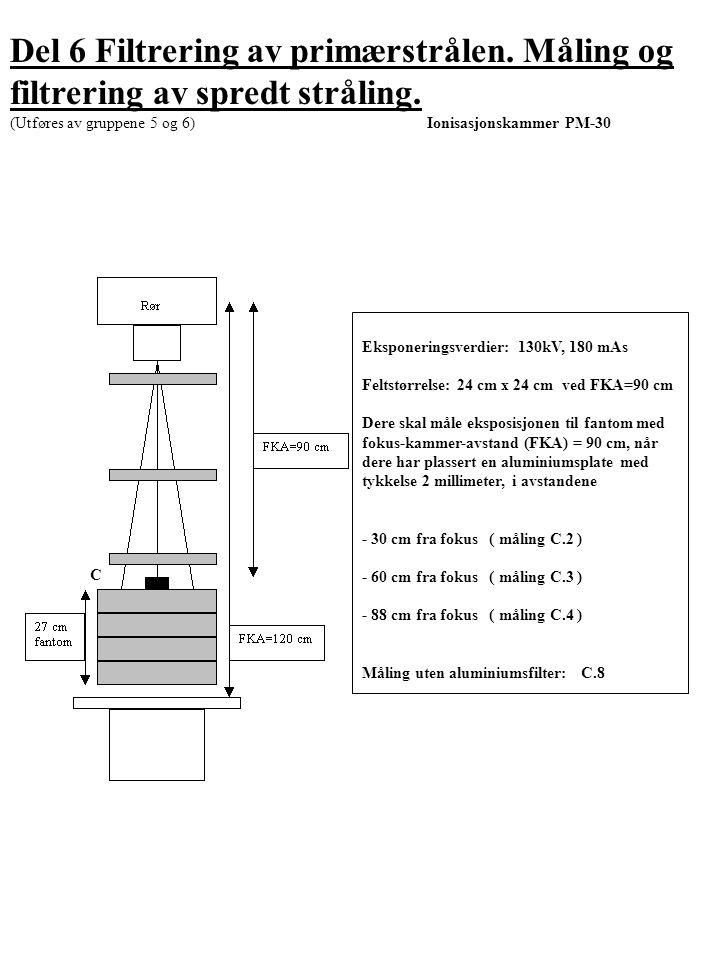 Del 6 Filtrering av primærstrålen. Måling og filtrering av spredt stråling. (Utføres av gruppene 5 og 6) Ionisasjonskammer PM-30 Eksponeringsverdier: