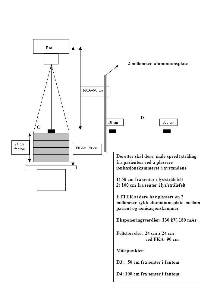 C D Deretter skal dere måle spredt stråling fra pasienten ved å plassere ionisasjonskammeret i avstandene 1) 50 cm fra senter i lys/strålefelt 2) 100