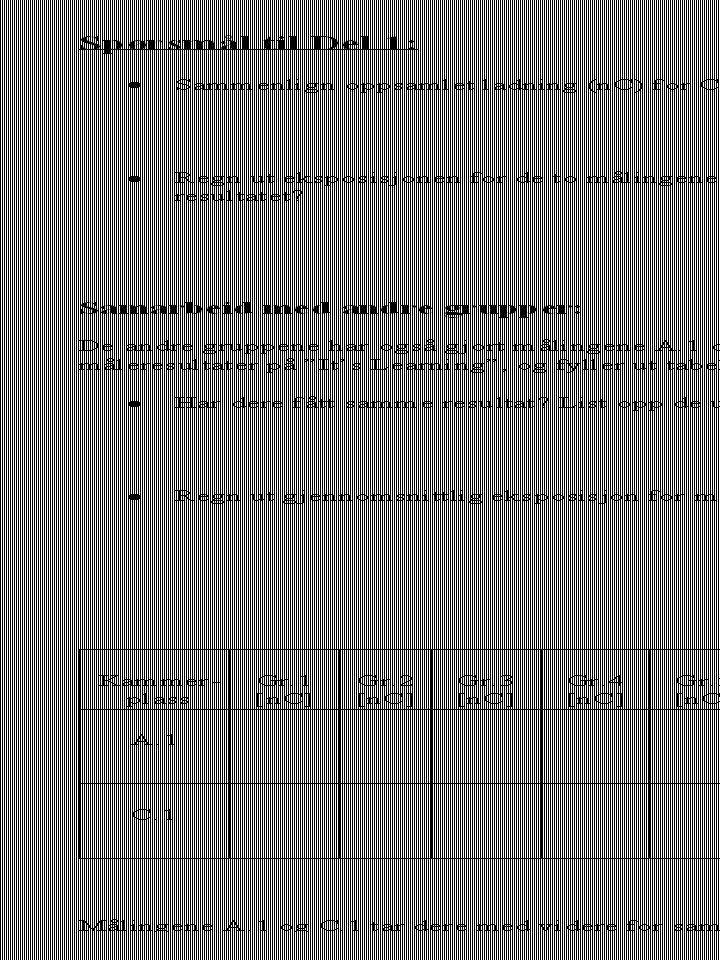 Del 2 Kvadratlov, tilbakespredt stråling og feltstørrelsesfaktor (Utføres av gruppene 1 og 3) Ionisasjonskammer PM-05 Eksponeringsverdier: 65 kV, 90 mAs Feltstørrelse: 12 cm x 12 cm ved FKA=90 cm Dere skal måle eksposisjon i luft hvor 1) Fokus-kammer-avstand = 90 cm i luft (A.1) 2) Fokus-kammer-avstand = 120 cm i luft (A.1.1) 3) Fokus-kammer-avstand = 120 cm, men ionisasjonskammeret ligger på bordet.