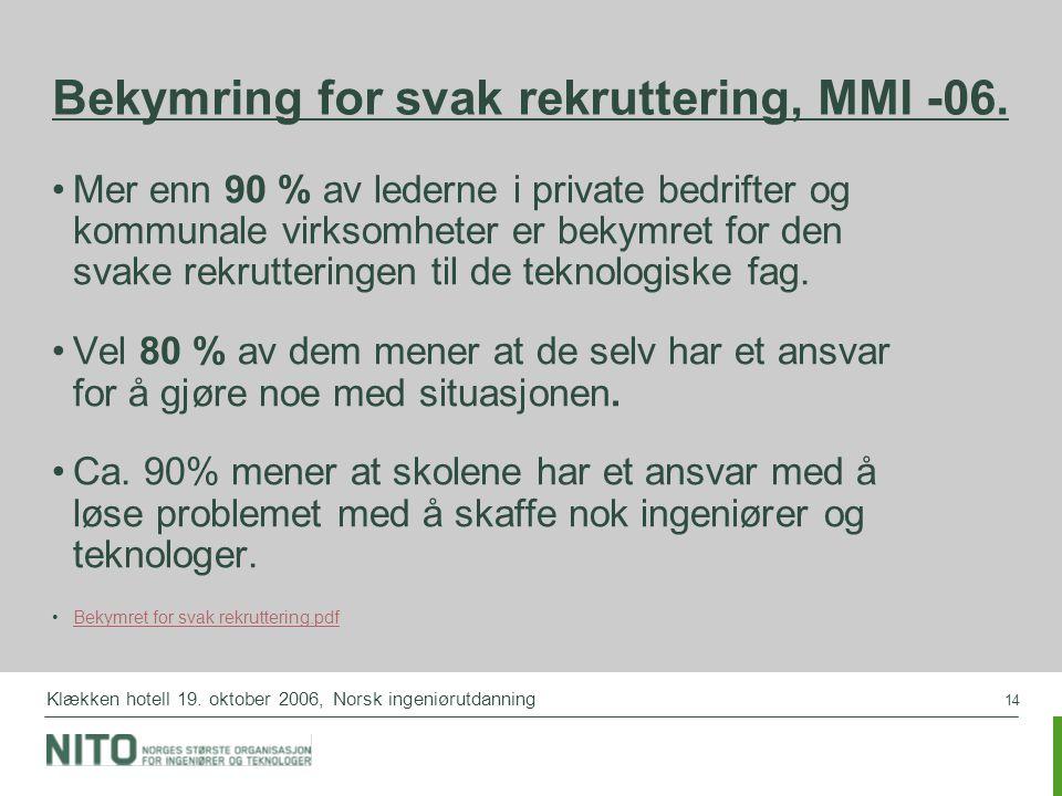 14 Klækken hotell 19. oktober 2006, Norsk ingeniørutdanning Bekymring for svak rekruttering, MMI -06. Mer enn 90 % av lederne i private bedrifter og k