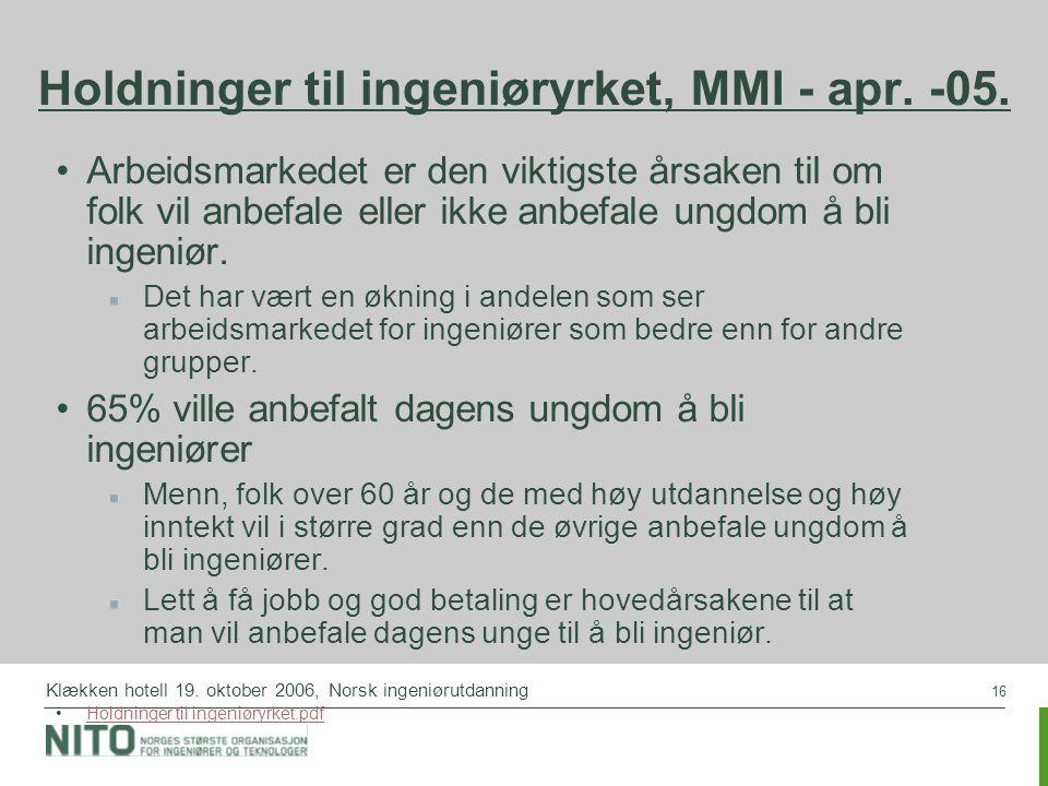 16 Klækken hotell 19. oktober 2006, Norsk ingeniørutdanning Holdninger til ingeniøryrket, MMI - apr. -05. Arbeidsmarkedet er den viktigste årsaken til