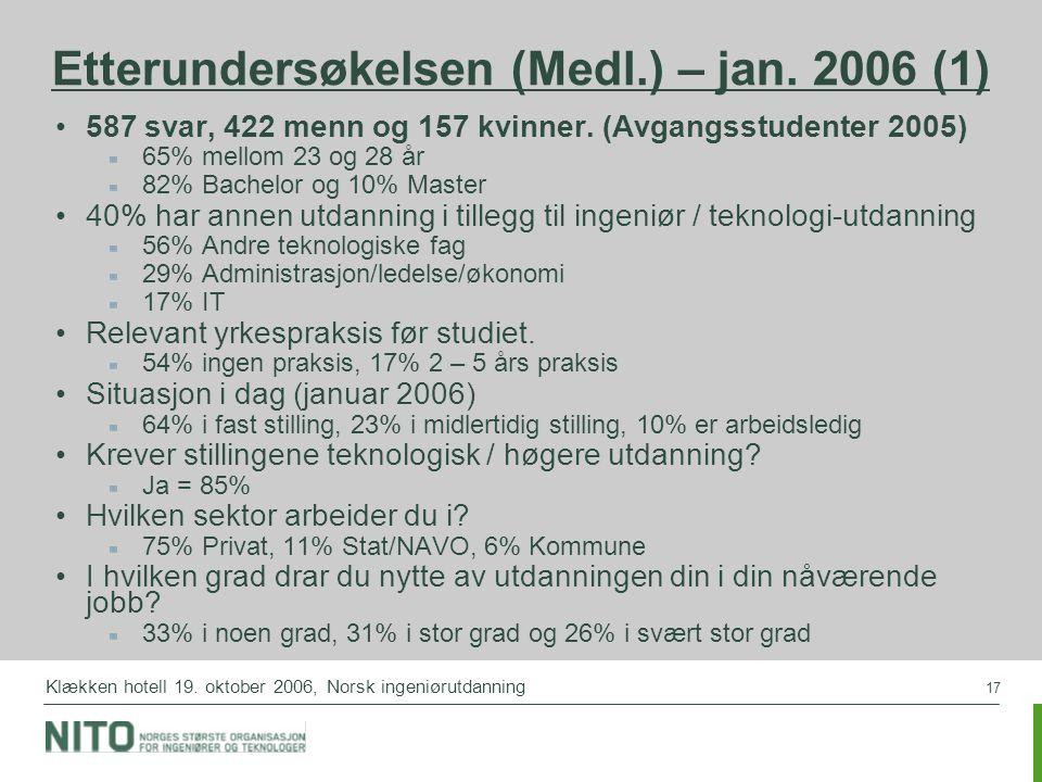 17 Klækken hotell 19. oktober 2006, Norsk ingeniørutdanning Etterundersøkelsen (Medl.) – jan. 2006 (1) 587 svar, 422 menn og 157 kvinner. (Avgangsstud