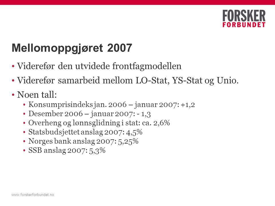 www.forskerforbundet.no Mellomoppgjøret 2007 Viderefør den utvidede frontfagmodellen Viderefør samarbeid mellom LO-Stat, YS-Stat og Unio.