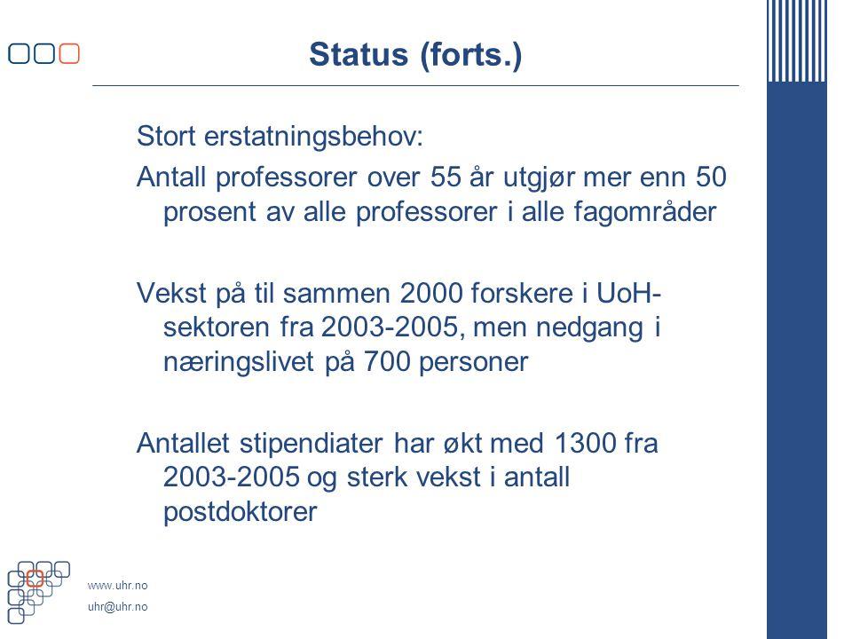 www.uhr.no uhr@uhr.no Status (forts.) Lav kvinneandel –utgjør 32 % av alle forskere.