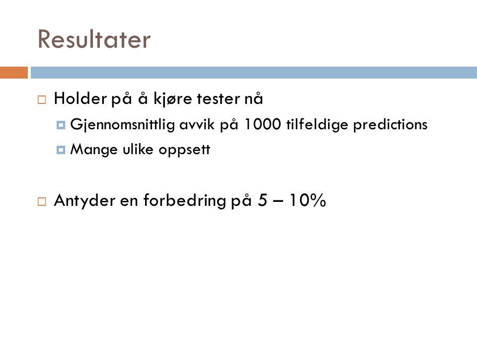 Resultater  Holder på å kjøre tester nå  Gjennomsnittlig avvik på 1000 tilfeldige predictions  Mange ulike oppsett  Antyder en forbedring på 5 – 1