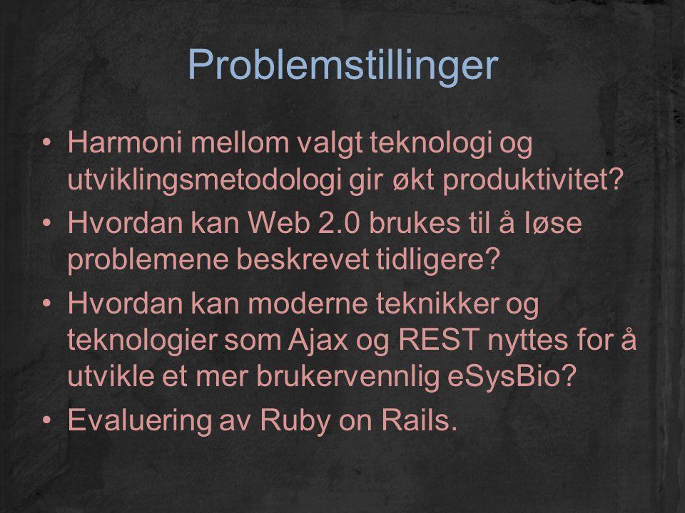 Problemstillinger Harmoni mellom valgt teknologi og utviklingsmetodologi gir økt produktivitet? Hvordan kan Web 2.0 brukes til å løse problemene beskr