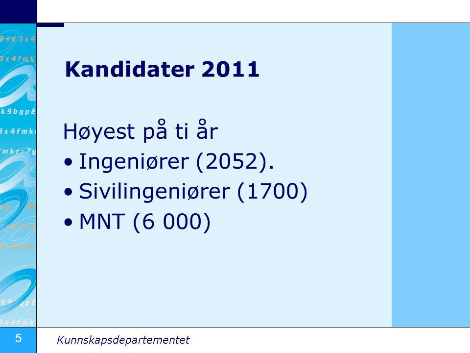 5 Kunnskapsdepartementet Kandidater 2011 Høyest på ti år Ingeniører (2052). Sivilingeniører (1700) MNT (6 000)