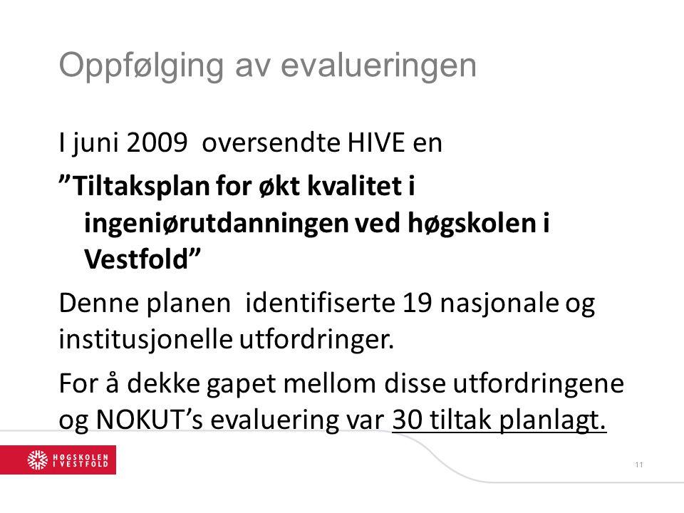 """Oppfølging av evalueringen I juni 2009 oversendte HIVE en """"Tiltaksplan for økt kvalitet i ingeniørutdanningen ved høgskolen i Vestfold"""" Denne planen i"""