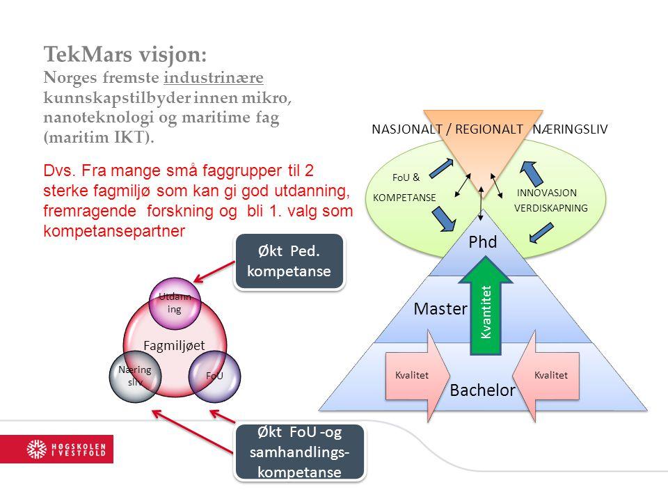 TekMars visjon: Norges fremste industrinære kunnskapstilbyder innen mikro, nanoteknologi og maritime fag (maritim IKT). Kvantitet INNOVASJON VERDISKAP