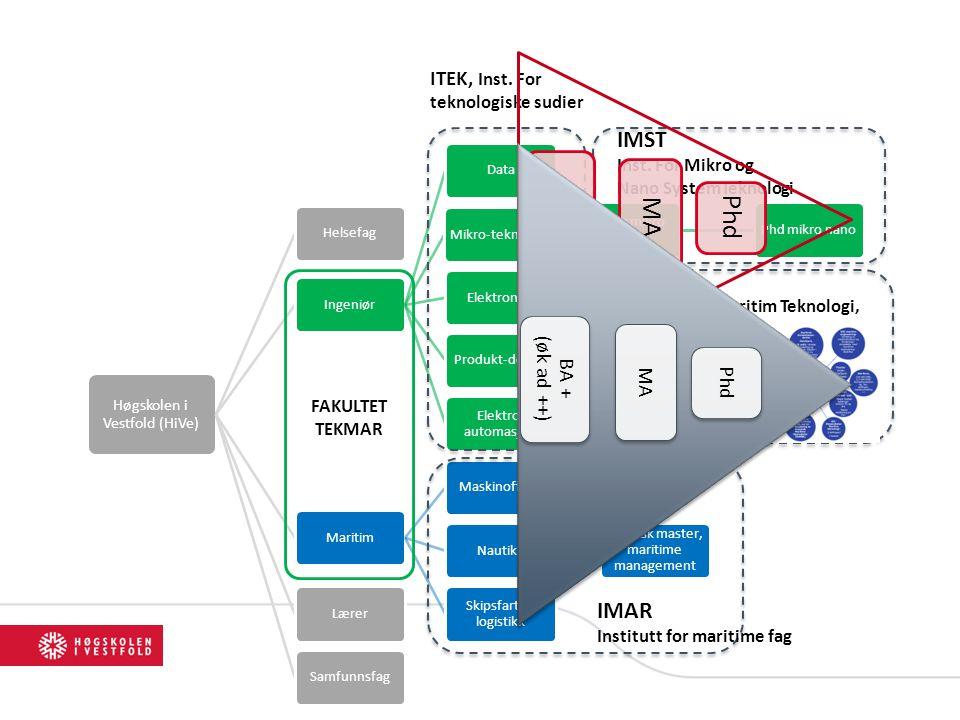 Høgskolen i Vestfold (HiVe) HelsefagIngeniørDataElektronikkMikro-teknologi Master mikro nano Phd mikro nanoProdukt-design Elektro- automasjon MaritimM