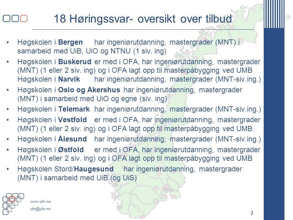 www.uhr.no uhr@uhr.no 18 Høringssvar- oversikt over tilbud Høgskolen i Bergenhar ingeniørutdanning, mastergrader (MNT) i samarbeid med UiB, UiO og NTNU (1 siv.