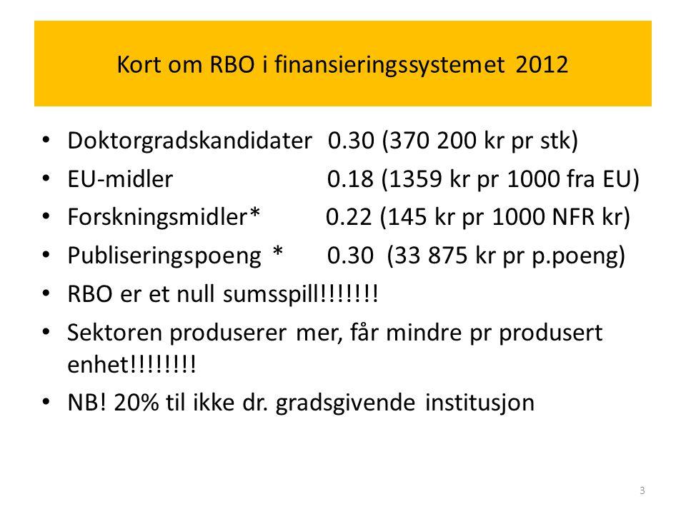Kort om RBO i finansieringssystemet 2012 Doktorgradskandidater 0.30 (370 200 kr pr stk) EU-midler 0.18 (1359 kr pr 1000 fra EU) Forskningsmidler* 0.22 (145 kr pr 1000 NFR kr) Publiseringspoeng * 0.30 (33 875 kr pr p.poeng) RBO er et null sumsspill!!!!!!.