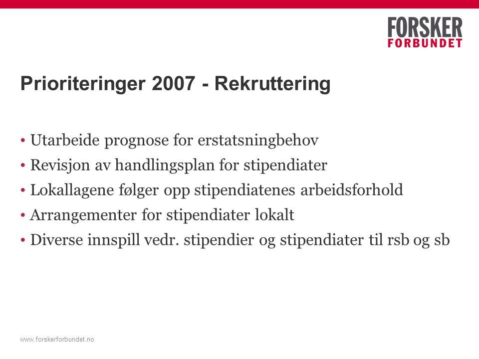 www.forskerforbundet.no Prioriteringer 2007 - Internasjonalisering Kartlegging av behovet for tilleggsfinansiering av EU- prosjekter Pådriver for å få UHR til å signere internasjonale avtaler