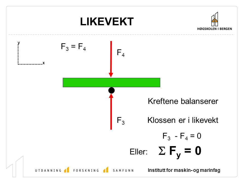 Institutt for maskin- og marinfag LIKEVEKT x y F 3 = F 4 Kreftene balanserer Klossen er i likevekt F 3 - F 4 = 0 Eller:  F y = 0 F3F3 F4F4