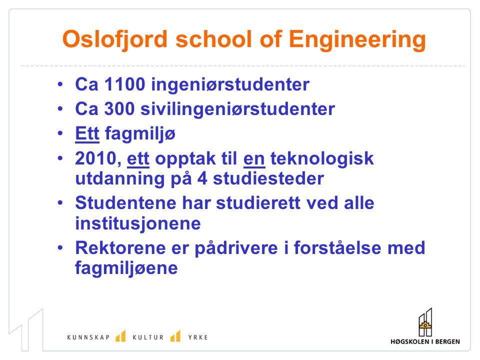 Oslofjord school of Engineering Ca 1100 ingeniørstudenter Ca 300 sivilingeniørstudenter Ett fagmiljø 2010, ett opptak til en teknologisk utdanning på 4 studiesteder Studentene har studierett ved alle institusjonene Rektorene er pådrivere i forståelse med fagmiljøene