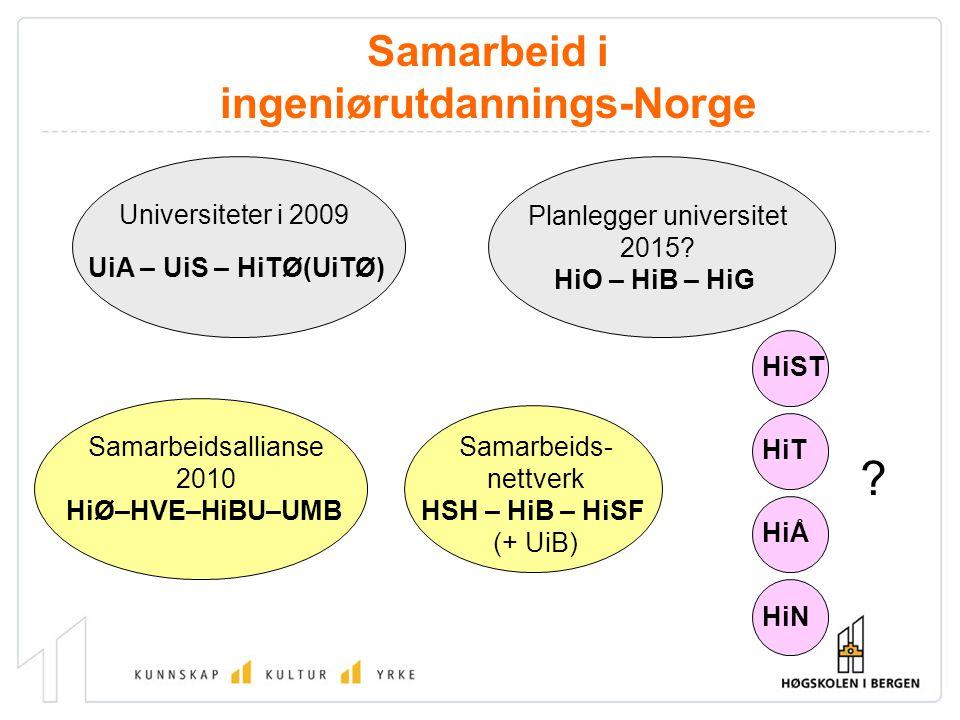 Samarbeid i ingeniørutdannings-Norge Universiteter i 2009 UiA – UiS – HiTØ(UiTØ) Planlegger universitet 2015? HiO – HiB – HiG Samarbeidsallianse 2010