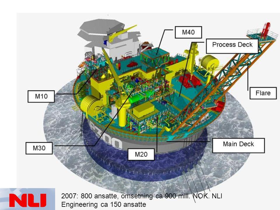 2007: 800 ansatte, omsetning ca 900 mill. NOK. NLI Engineering ca 150 ansatte