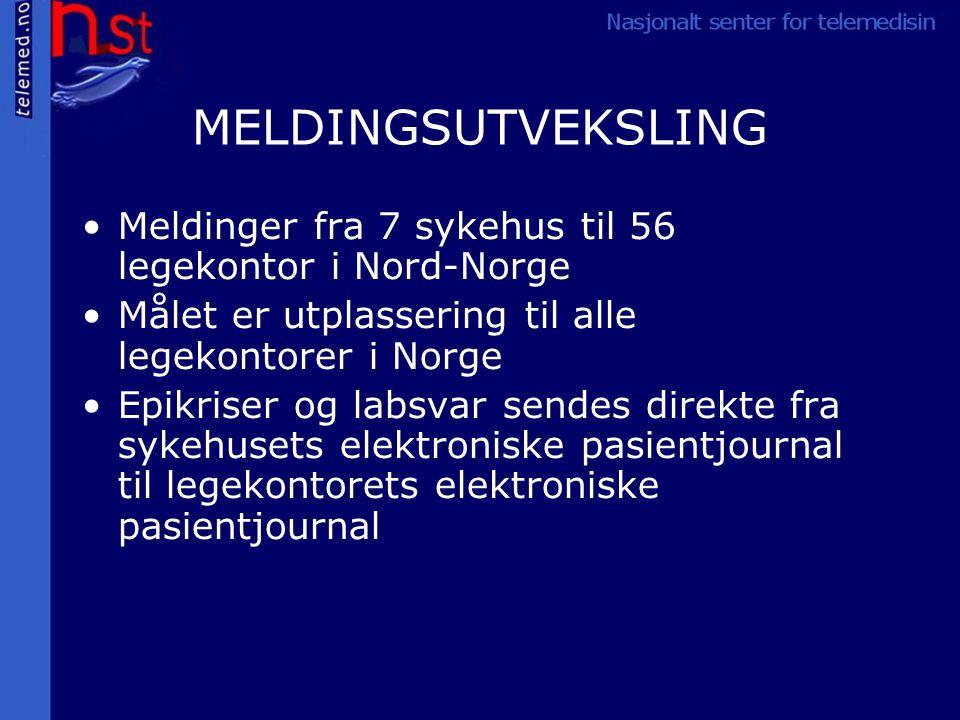 MELDINGSUTVEKSLING Meldinger fra 7 sykehus til 56 legekontor i Nord-Norge Målet er utplassering til alle legekontorer i Norge Epikriser og labsvar sen