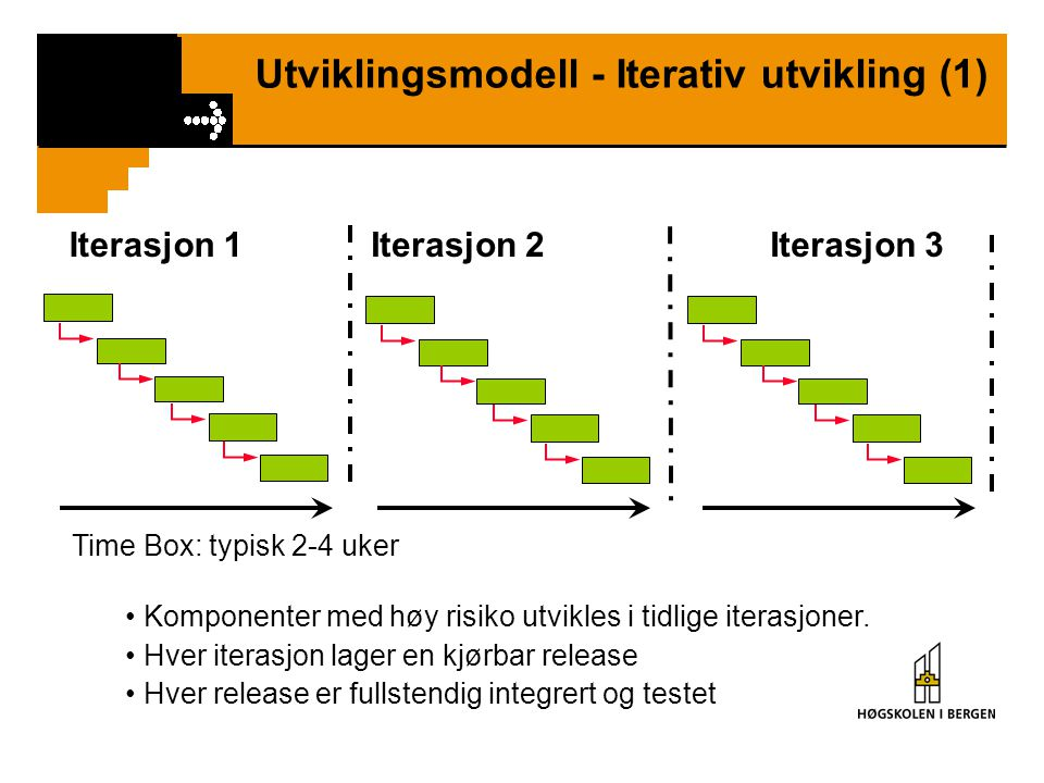Komponenter med høy risiko utvikles i tidlige iterasjoner. Hver iterasjon lager en kjørbar release Hver release er fullstendig integrert og testet Utv