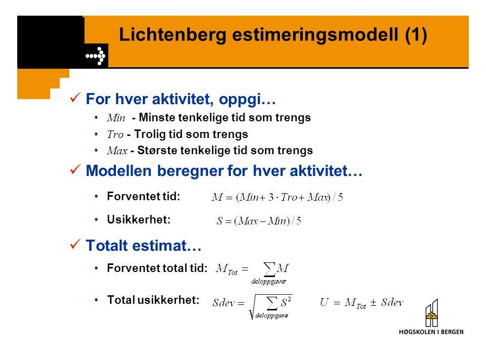 Lichtenberg estimeringsmodell (1) For hver aktivitet, oppgi… Min - Minste tenkelige tid som trengs Tro - Trolig tid som trengs Max - Største tenkelige tid som trengs Modellen beregner for hver aktivitet… Forventet tid: Usikkerhet: Totalt estimat… Forventet total tid: Total usikkerhet: