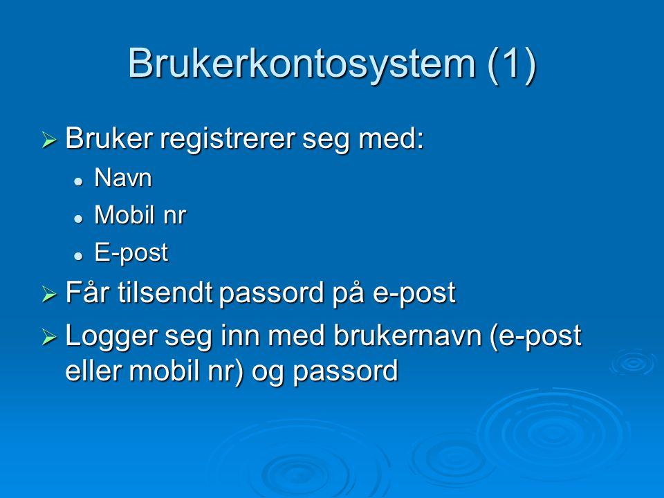 Brukerkontosystem (1)  Bruker registrerer seg med: Navn Navn Mobil nr Mobil nr E-post E-post  Får tilsendt passord på e-post  Logger seg inn med brukernavn (e-post eller mobil nr) og passord