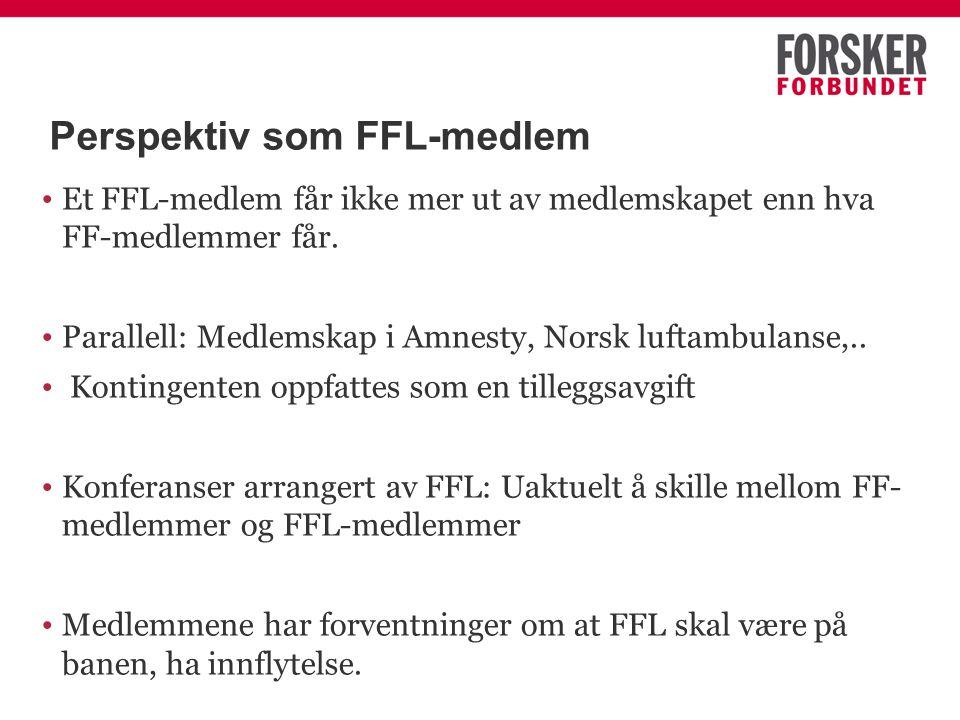 Perspektiv som FFL-medlem Et FFL-medlem får ikke mer ut av medlemskapet enn hva FF-medlemmer får. Parallell: Medlemskap i Amnesty, Norsk luftambulanse