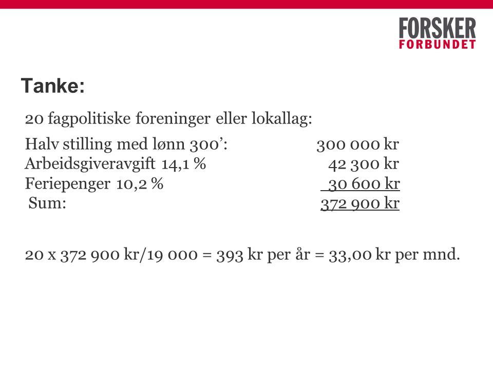 Tanke: 20 fagpolitiske foreninger eller lokallag: Halv stilling med lønn 300':300 000 kr Arbeidsgiveravgift 14,1 % 42 300 kr Feriepenger 10,2 % 30 600 kr Sum: 372 900 kr 20 x 372 900 kr/19 000 = 393 kr per år = 33,00 kr per mnd.