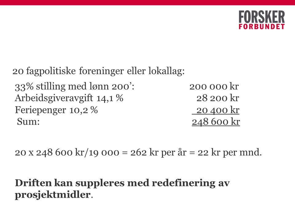 20 fagpolitiske foreninger eller lokallag: 33% stilling med lønn 200':200 000 kr Arbeidsgiveravgift 14,1 % 28 200 kr Feriepenger 10,2 % 20 400 kr Sum: