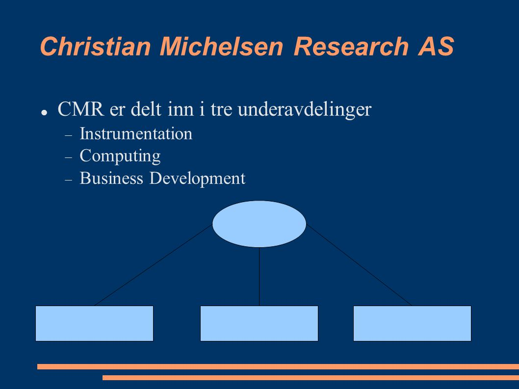 Christian Michelsen Research AS CMR er delt inn i tre underavdelinger  Instrumentation  Computing  Business Development