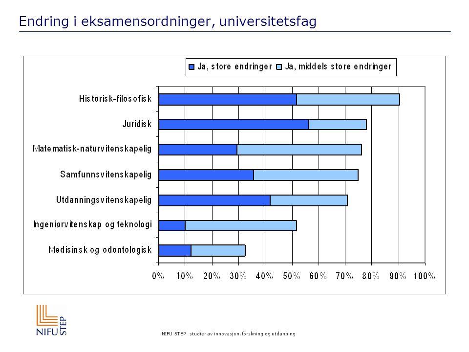 NIFU STEP studier av innovasjon, forskning og utdanning Endring i eksamensordninger, universitetsfag