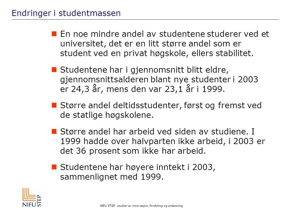 NIFU STEP studier av innovasjon, forskning og utdanning Endringer i studentmassen En noe mindre andel av studentene studerer ved et universitet, det er en litt større andel som er student ved en privat høgskole, ellers stabilitet.