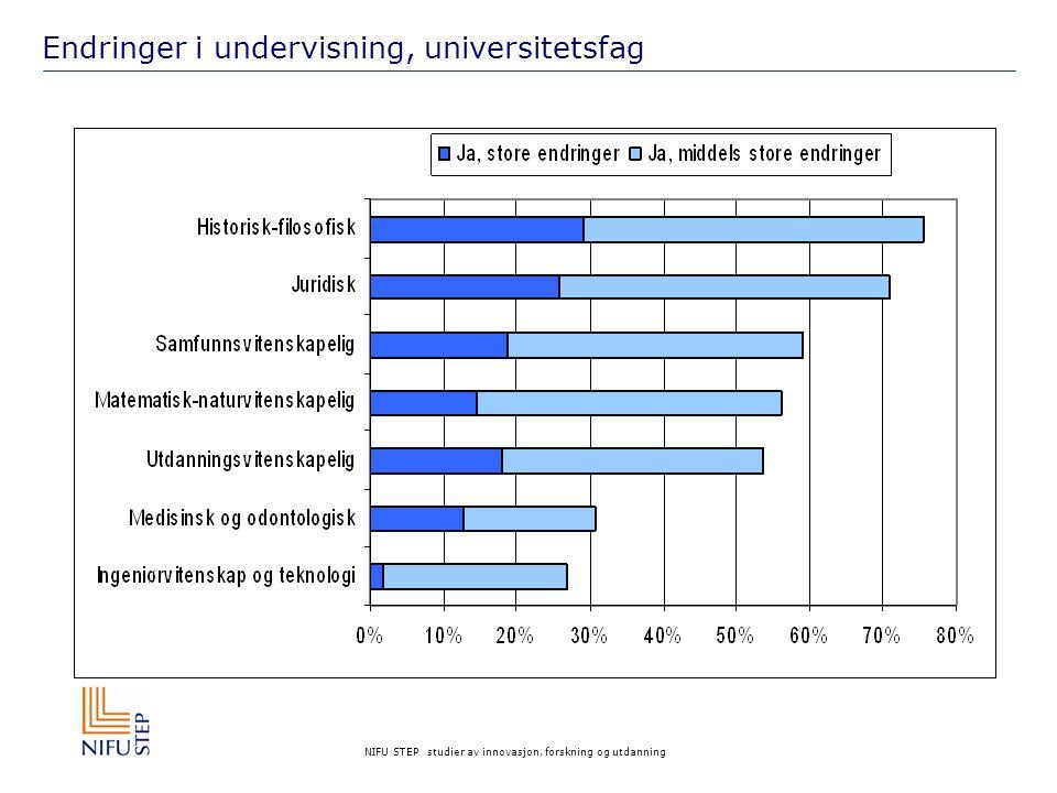 NIFU STEP studier av innovasjon, forskning og utdanning Endringer i undervisning, universitetsfag