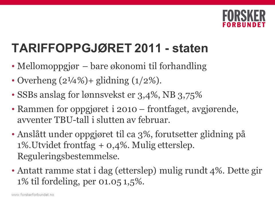www.forskerforbundet.no TARIFFOPPGJØRET 2011 - staten Mellomoppgjør – bare økonomi til forhandling Overheng (2¼%)+ glidning (1/2%).