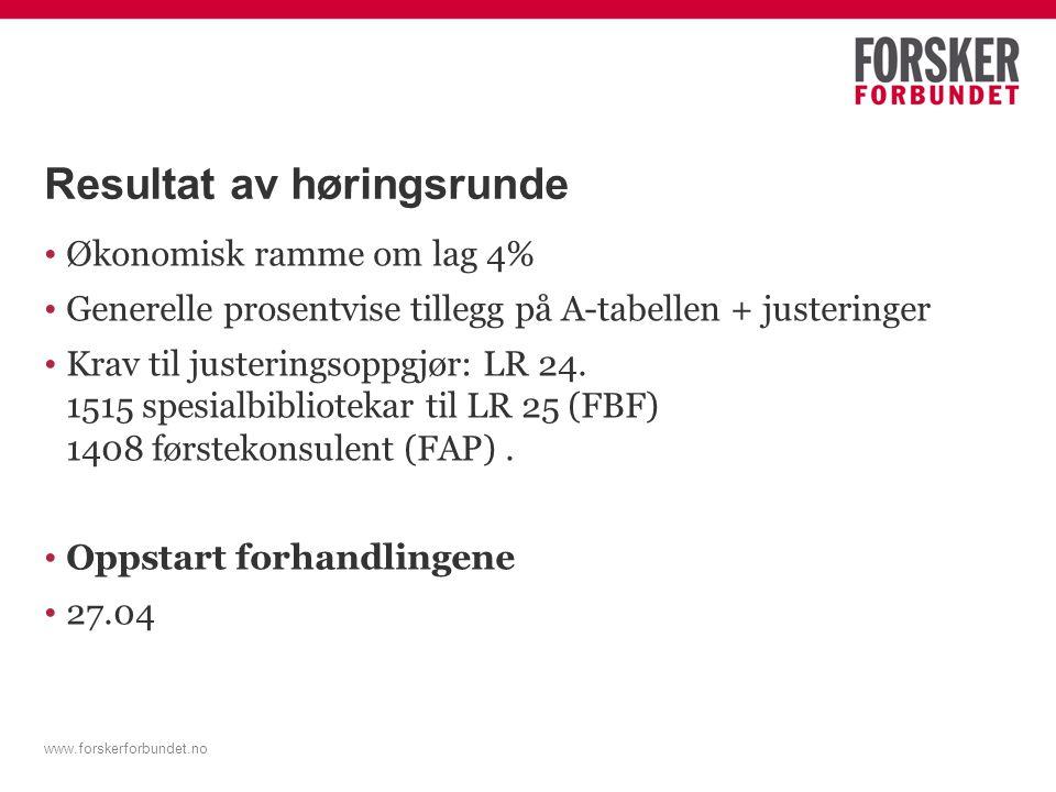 www.forskerforbundet.no Resultat av høringsrunde Økonomisk ramme om lag 4% Generelle prosentvise tillegg på A-tabellen + justeringer Krav til justeringsoppgjør: LR 24.