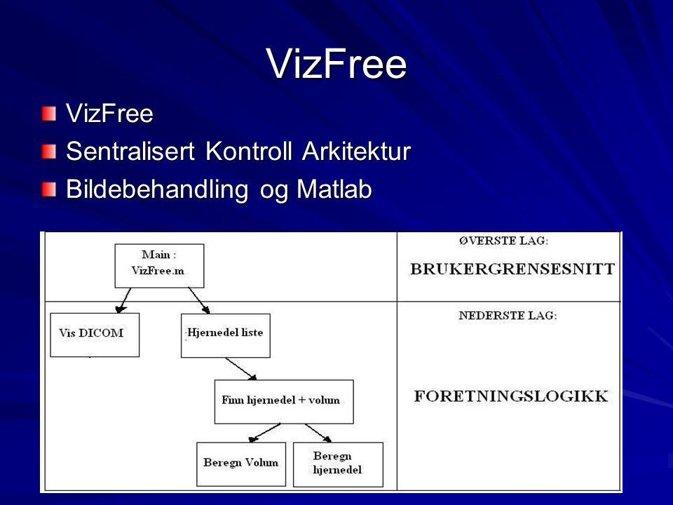 VizFree VizFree Sentralisert Kontroll Arkitektur Bildebehandling og Matlab