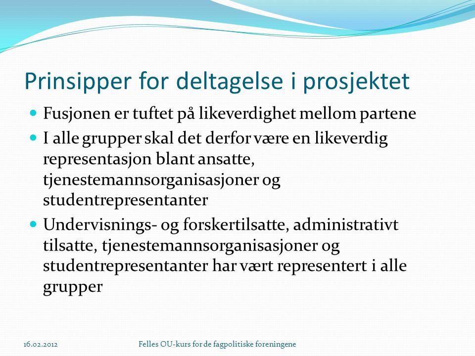 Publiseringspoeng for 2010 pr fagårsverkpr førstest./postdoc.
