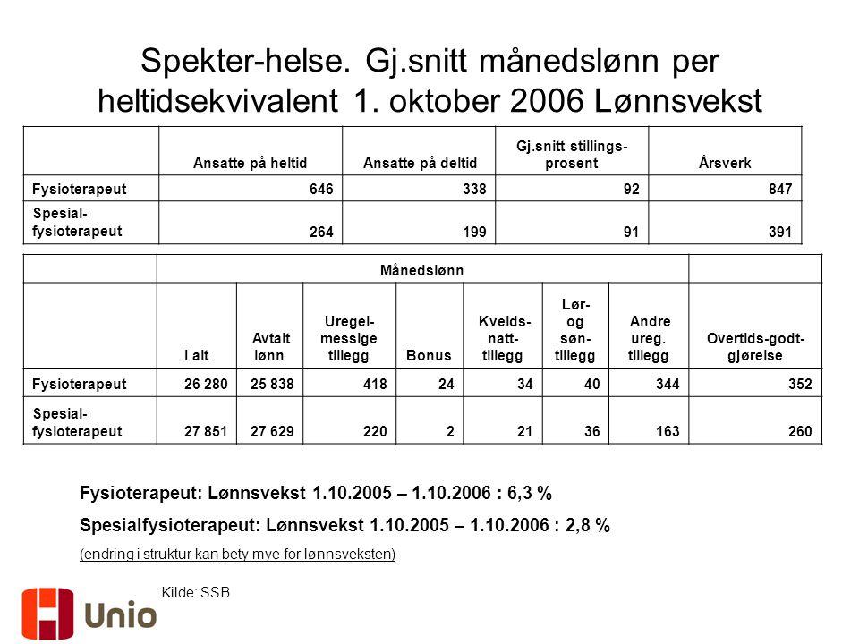 Spekter-helse. Gj.snitt månedslønn per heltidsekvivalent 1. oktober 2006 Lønnsvekst Ansatte på heltid Ansatte på deltid Gj.snitt stillings- prosentÅrs