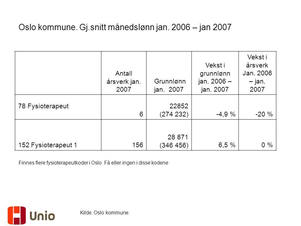 Kilde: Oslo kommune Oslo kommune. Gj.snitt månedslønn jan. 2006 – jan 2007 Antall årsverk jan. 2007 Grunnlønn jan. 2007 Vekst i grunnlønn jan. 2006 –