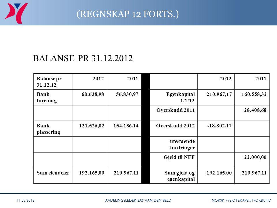 NORSK FYSIOTERAPEUTFORBUND (REGNSKAP 12 FORTS.) Balanse pr 31.12.12 2012201120122011 Bank forening 60.638,9856.830,97Egenkapital 1/1/13 210.967,17160.558,32 Overskudd 201128.408,68 Bank plassering 131.526,02154.136,14Overskudd 2012-18.802,17 utestående fordringer Gjeld til NFF22.000,00 Sum eiendeler192.165,00210.967,11Sum gjeld og egenkapital 192.165,00210.967,11 BALANSE PR 31.12.2012 AVDELINGSLEDER BAS VAN DEN BELD11.02.2013