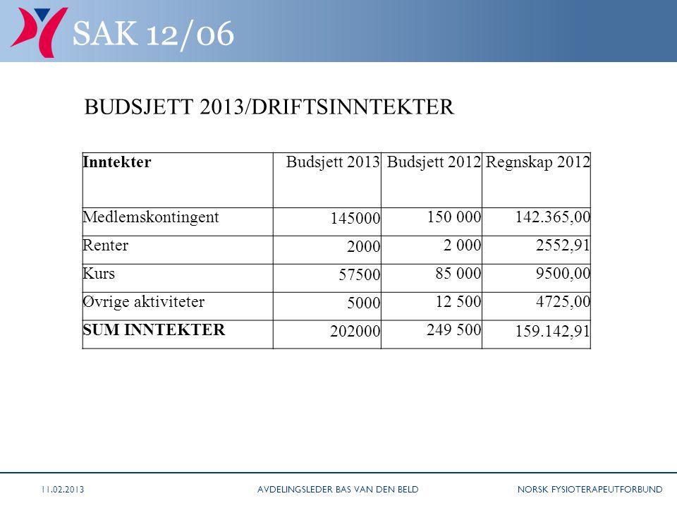 NORSK FYSIOTERAPEUTFORBUND SAK 12/06 BUDSJETT 2013/DRIFTSINNTEKTER InntekterBudsjett 2013Budsjett 2012Regnskap 2012 Medlemskontingent145000150 000142.