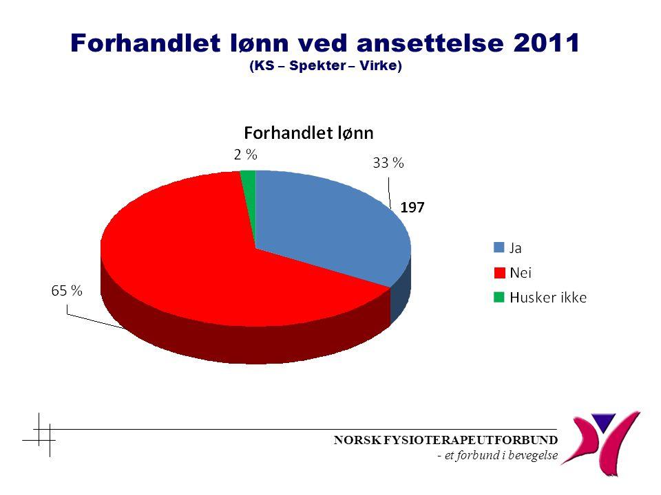 NORSK FYSIOTERAPEUTFORBUND - et forbund i bevegelse Forhandlet lønn ved ansettelse 2011 (KS – Spekter – Virke)