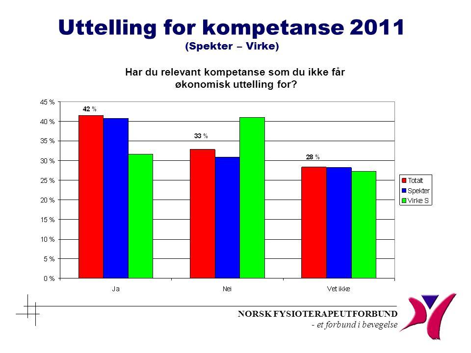 NORSK FYSIOTERAPEUTFORBUND - et forbund i bevegelse Uttelling for kompetanse 2011 (Spekter – Virke) Har du relevant kompetanse som du ikke får økonomisk uttelling for
