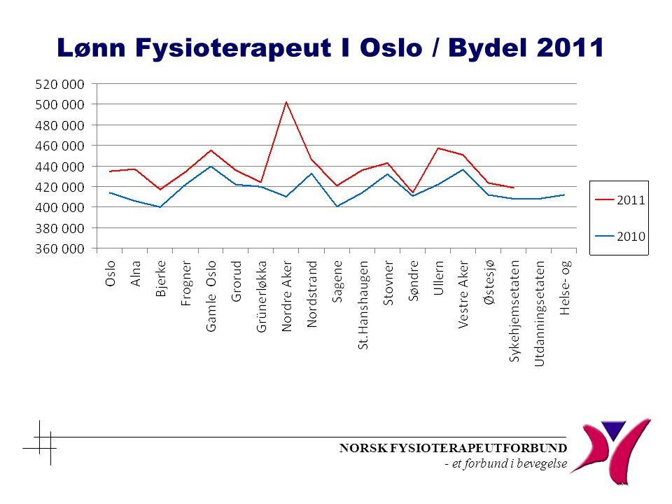 NORSK FYSIOTERAPEUTFORBUND - et forbund i bevegelse Lønn Fysioterapeut I Oslo / Bydel 2011