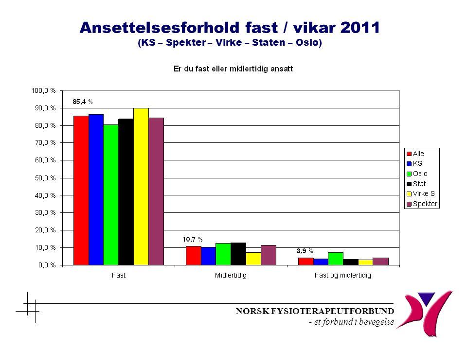 NORSK FYSIOTERAPEUTFORBUND - et forbund i bevegelse Gjennomsnittslønn fysioterapeuter staten 2011