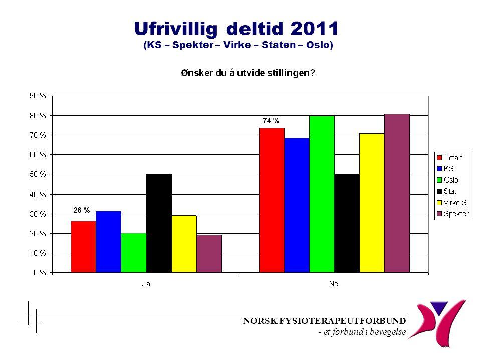 NORSK FYSIOTERAPEUTFORBUND - et forbund i bevegelse Ufrivillig deltid 2011 (KS – Spekter – Virke – Staten – Oslo)