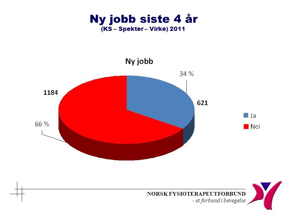 NORSK FYSIOTERAPEUTFORBUND - et forbund i bevegelse Ny jobb siste 4 år (KS – Spekter – Virke) 2011