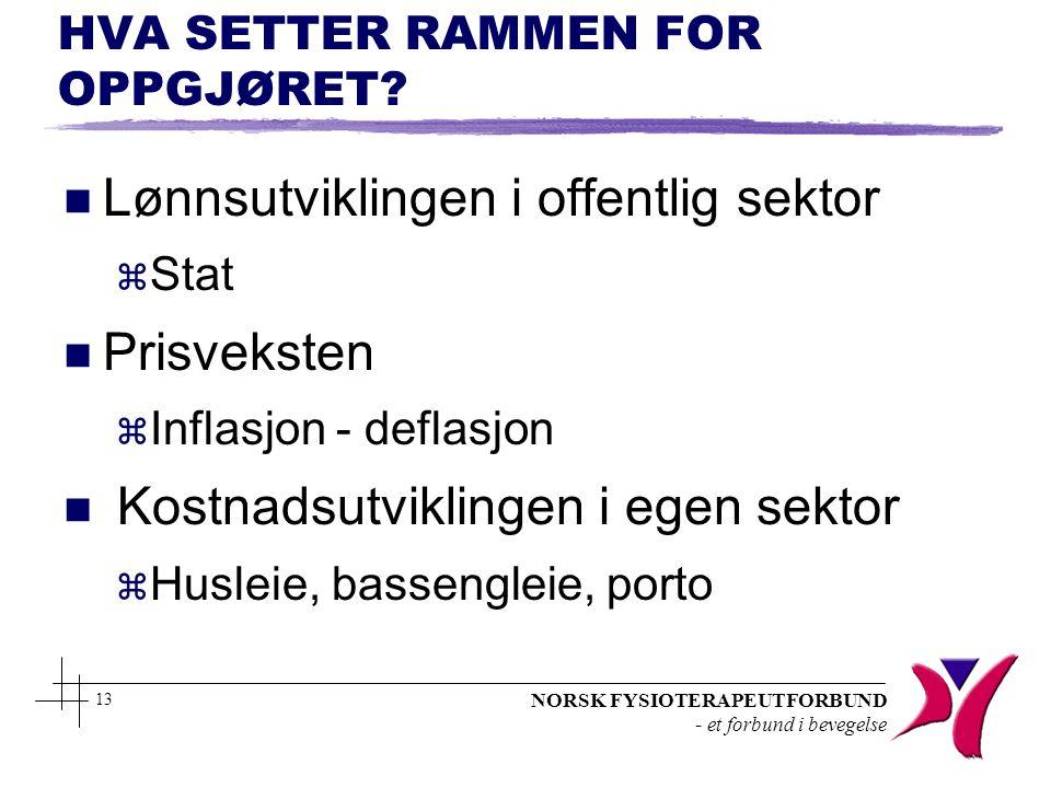 NORSK FYSIOTERAPEUTFORBUND - et forbund i bevegelse 13 HVA SETTER RAMMEN FOR OPPGJØRET? n Lønnsutviklingen i offentlig sektor z Stat n Prisveksten z I