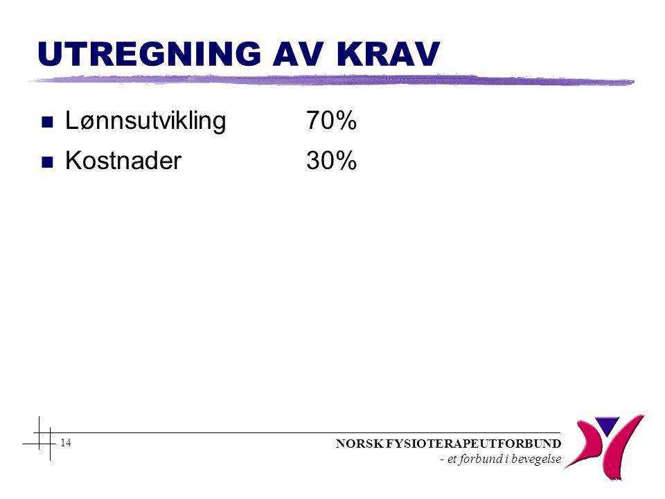 NORSK FYSIOTERAPEUTFORBUND - et forbund i bevegelse 14 UTREGNING AV KRAV n Lønnsutvikling70% n Kostnader30%
