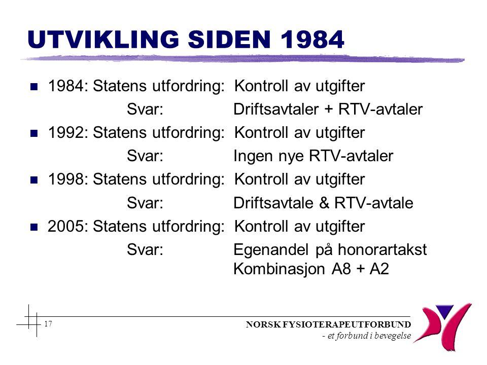 NORSK FYSIOTERAPEUTFORBUND - et forbund i bevegelse 17 UTVIKLING SIDEN 1984 n 1984: Statens utfordring: Kontroll av utgifter Svar: Driftsavtaler + RTV