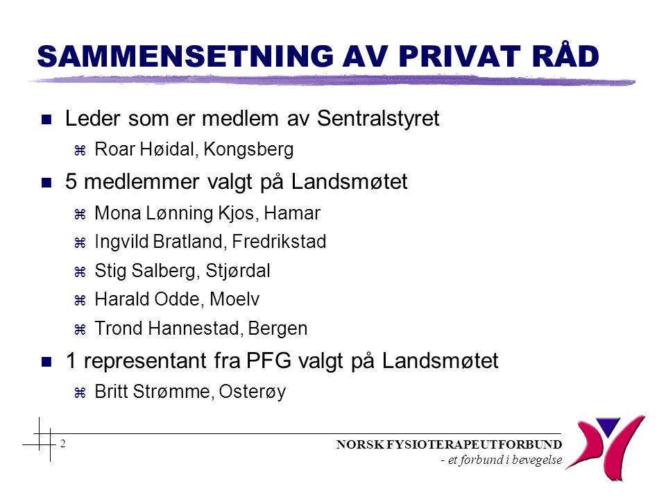 NORSK FYSIOTERAPEUTFORBUND - et forbund i bevegelse 2 SAMMENSETNING AV PRIVAT RÅD n Leder som er medlem av Sentralstyret z Roar Høidal, Kongsberg n 5